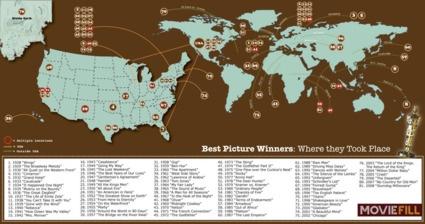 Oscar-Weltkarte von Moviefill